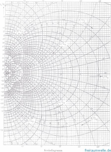 kreisdiagramm.png