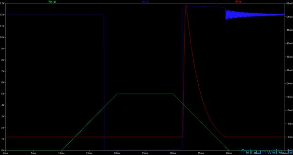 Spannung mit Freilauf Diode Strom2