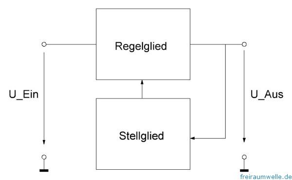 Blockschaltbild Spannungsregler